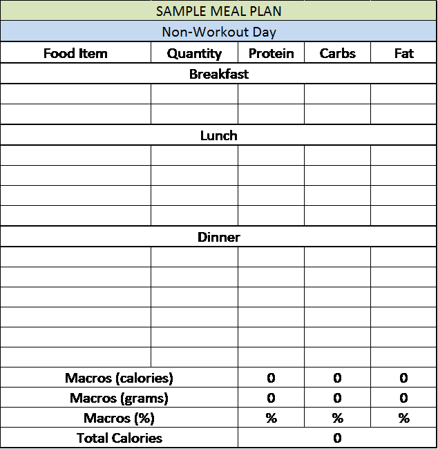 Sample Meal Plan Non-Workout Empty