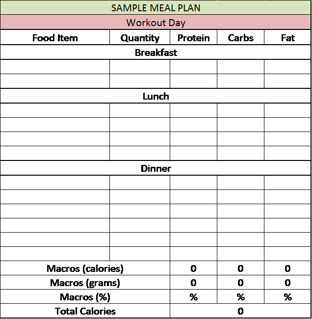 Sample Meal Plan Workout Empty